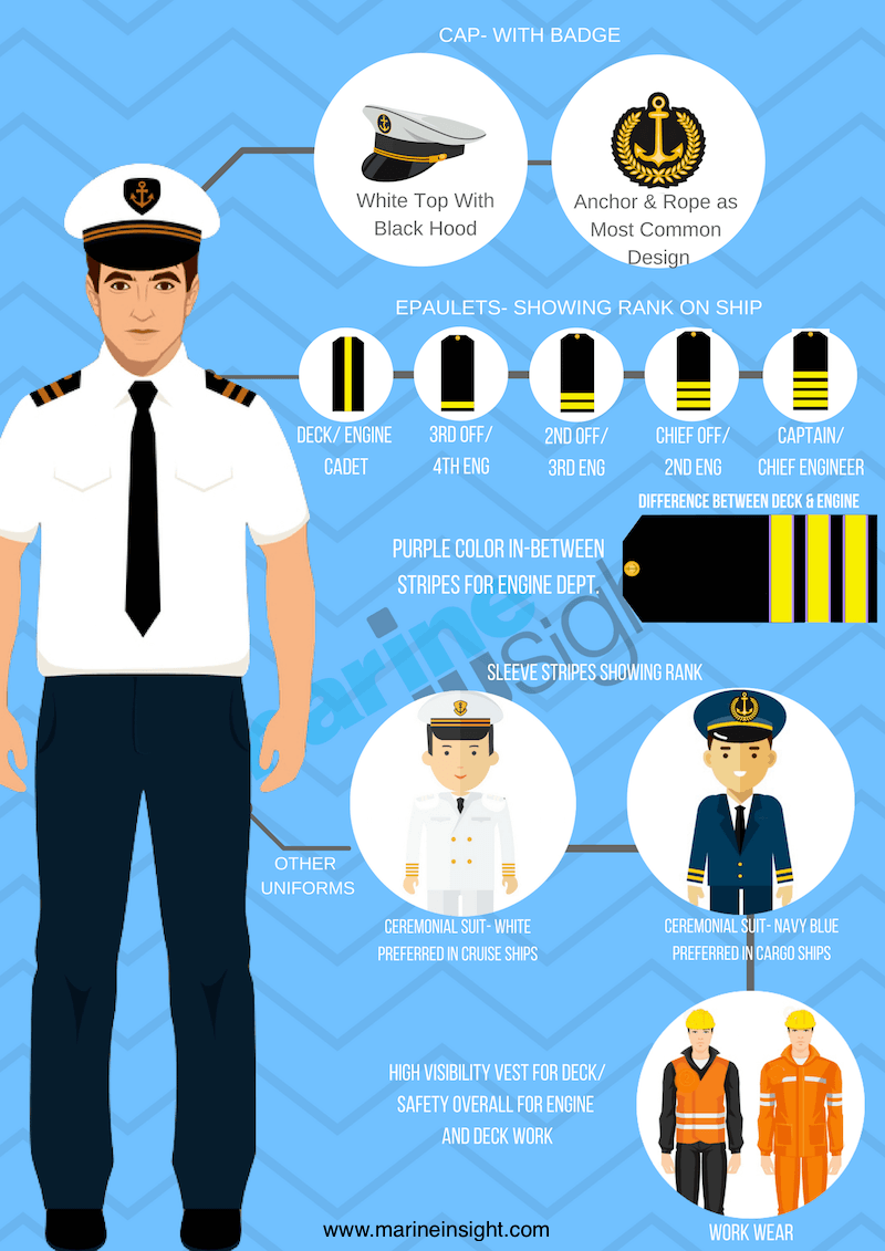 merchant navy uniform