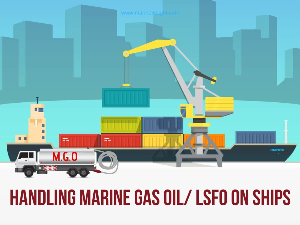 A Guide To Marine Gas Oil and LSFO Used On Ships
