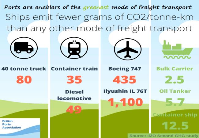 emissions_infographic