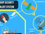 What is Ship Security Alert System (SSAS)?