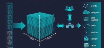 Tidetech Unveils Data-Driven Vision For Next Generation Voyage Optimisation