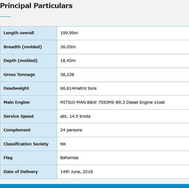 principal_particular