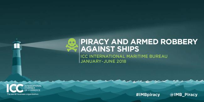 IMB Report_Jan to june 2018