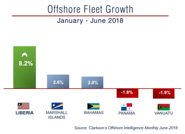 Offshore Fleet (004)