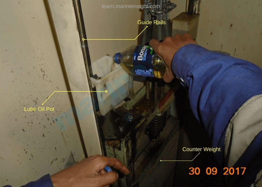 Elevator Guide Rail Lubrication