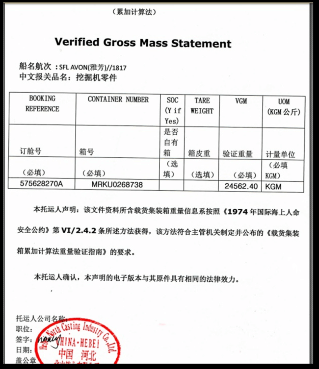 verified gross mass