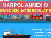 MARPOL ANNEX 4 Explained: How to Prevent Pollution from Sewage at Sea