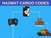 A Guide To HAZMAT Cargo Loading On Ships