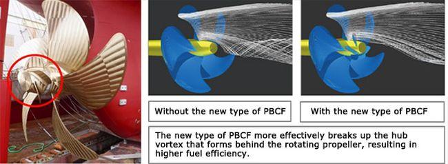 New Propeller Boss Cap Fins (PBCF)
