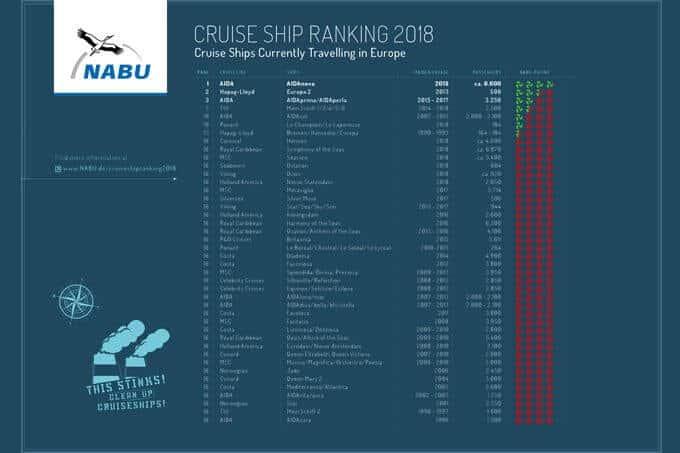 cruise ship ranking