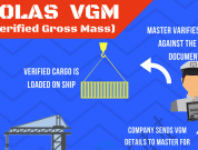 A Guide To Verified Gross Mass (VGM) For Shipping