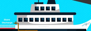sludge system on ship