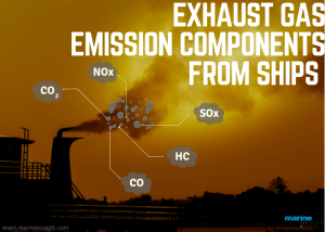 Exhaust emission from Ship