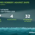 ICC Imb-report-3