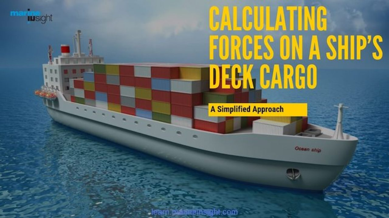 Calculating Forces on a Ship's Deck Cargo – A Simplified