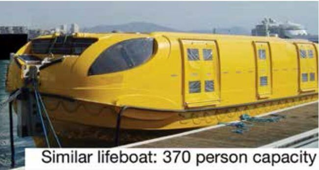 Lifeboat falls with one fatality