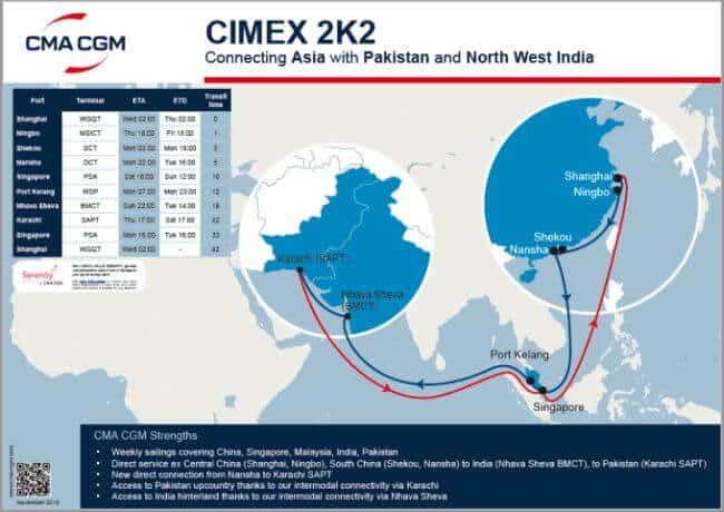 CIMEX 2K2