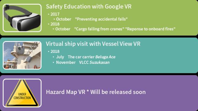 MOL VR Visits