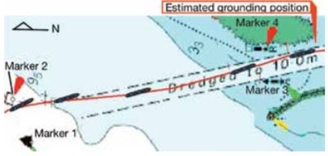 Grounding in narrow channel