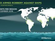 IMB piracy report 2018: attacks multiply in the Gulf of Guinea