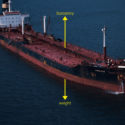 Ship Stability – Understanding Intact Stability of Ships