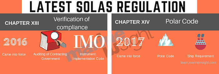 Free solas download ebook