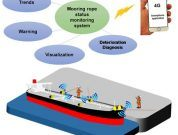 MOL Group to Launch Demonstration Test of Mooring Rope with built-in Sensor, Rope Status Monitoring System