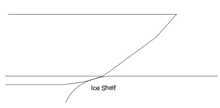 ice vessel
