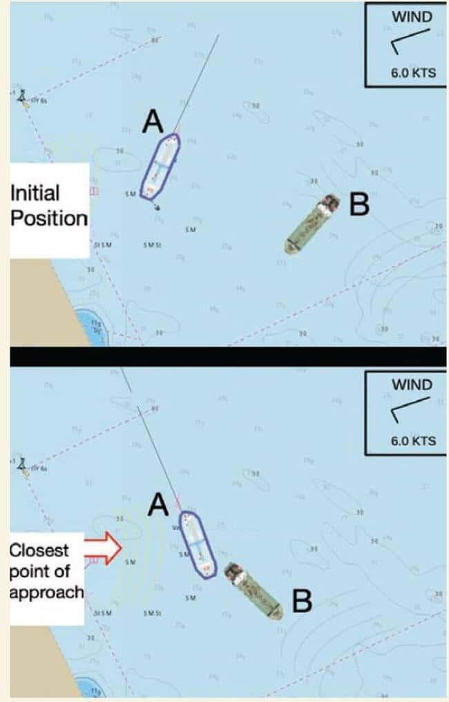 Swinging at anchor – close call