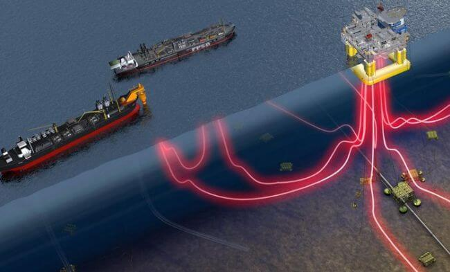DNV GL develops machine learning solution for faster, more accurate mooring line failure detection in offshore operations