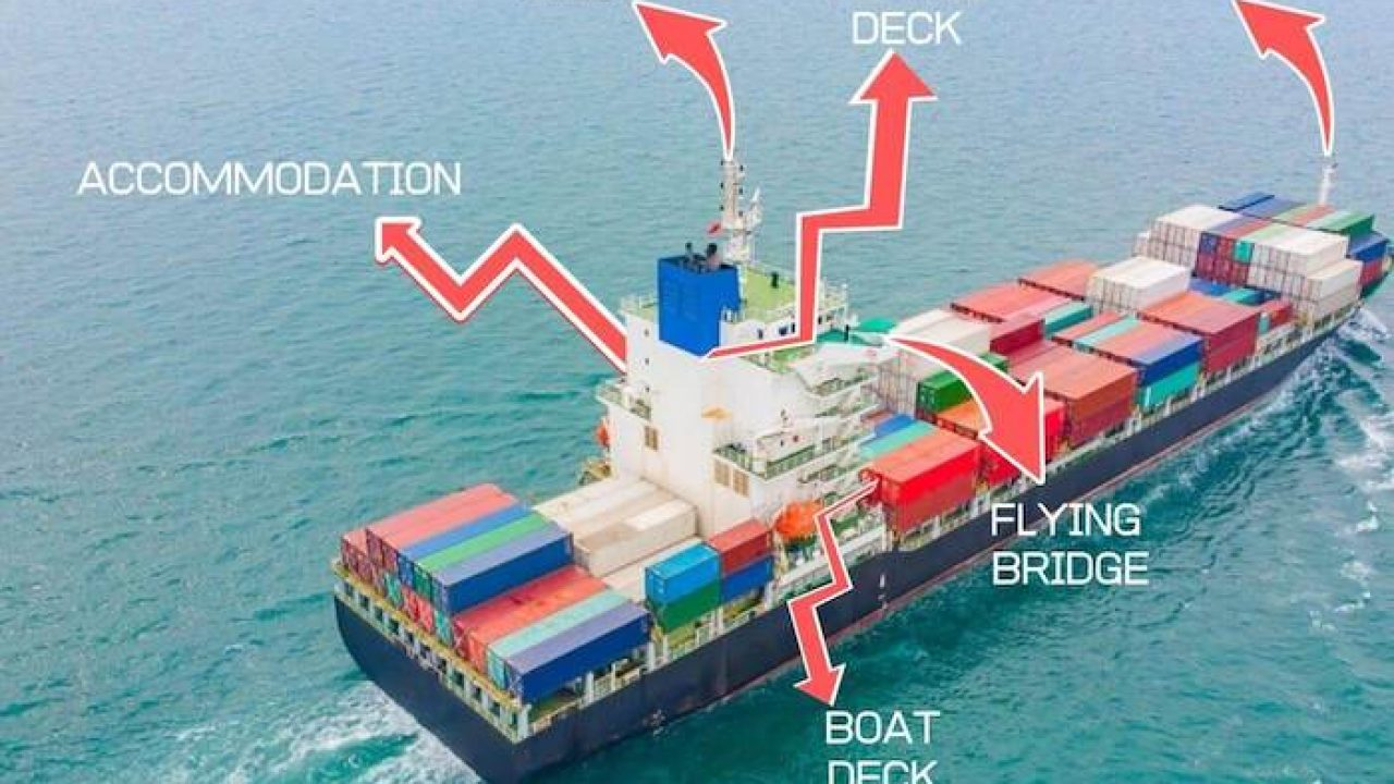 Different Parts Of A Ship Explained