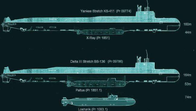russia submarine fire 14 dead