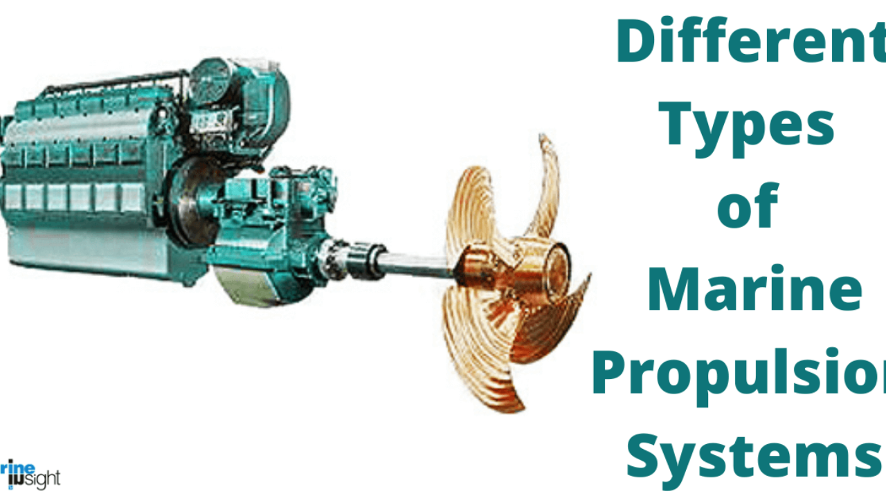 Different Types Of Marine Propulsion Systems Used In The Shipping World