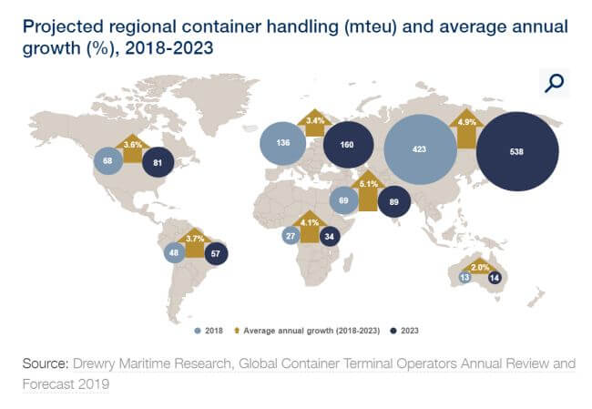 Drewry Maritime Research GCT Annual Report