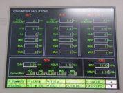 MAS Integration Fuel monitoring system Eco Marine Power