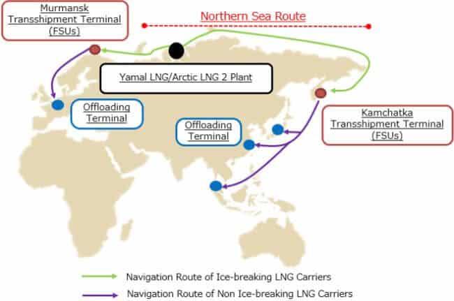 MOL, JBIC, & NOVATEK Sign Cooperation Agreement For LNG Transshipment Projects