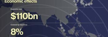 Report Cyberattack In Asia-Pacific Ports Can Cost $110 Billion