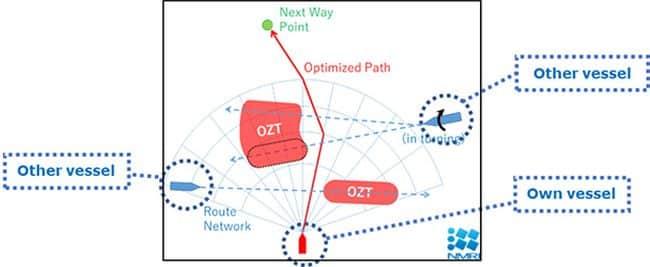 MOL To Start Joint Study On Collision Avoidance Algorithms And Autonomous Collision Avoidance
