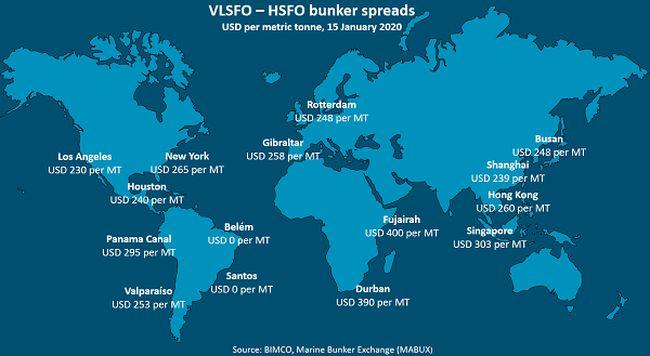 VLSFO_HSFO_spreads