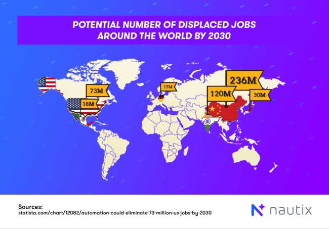 automation-cut-jobs