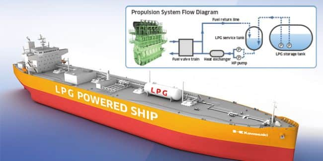 ABS Grants AIP To Kawasaki Heavy Industries' Landmark LPG As Fuel System Design