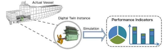MOL Commences Joint Research on development Of Digital Twin Model For Vessel Main Engine (2)
