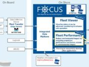 Release of FOCUS Project Part II 'Fleet Performance' Application Aimed at Monitoring Fleet Performance in Actual Operation_