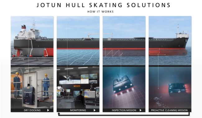 Jotun Announces Revolution In Proactive Hull Cleaning With Ground-breaking Hull Skating Solutions_