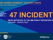 IMB Report