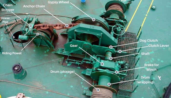 Anchor Windlass parts