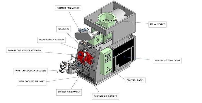 Incinerator parts