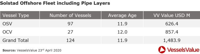 solstad offshore fleet including pipe layers