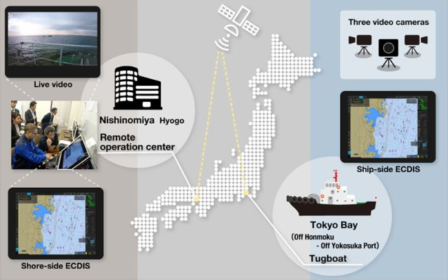 NYK Successfully Tests Remote Navigation of Tugboat_