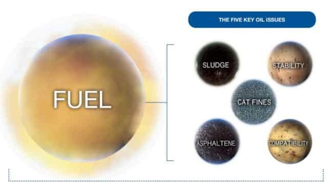 fuel composition